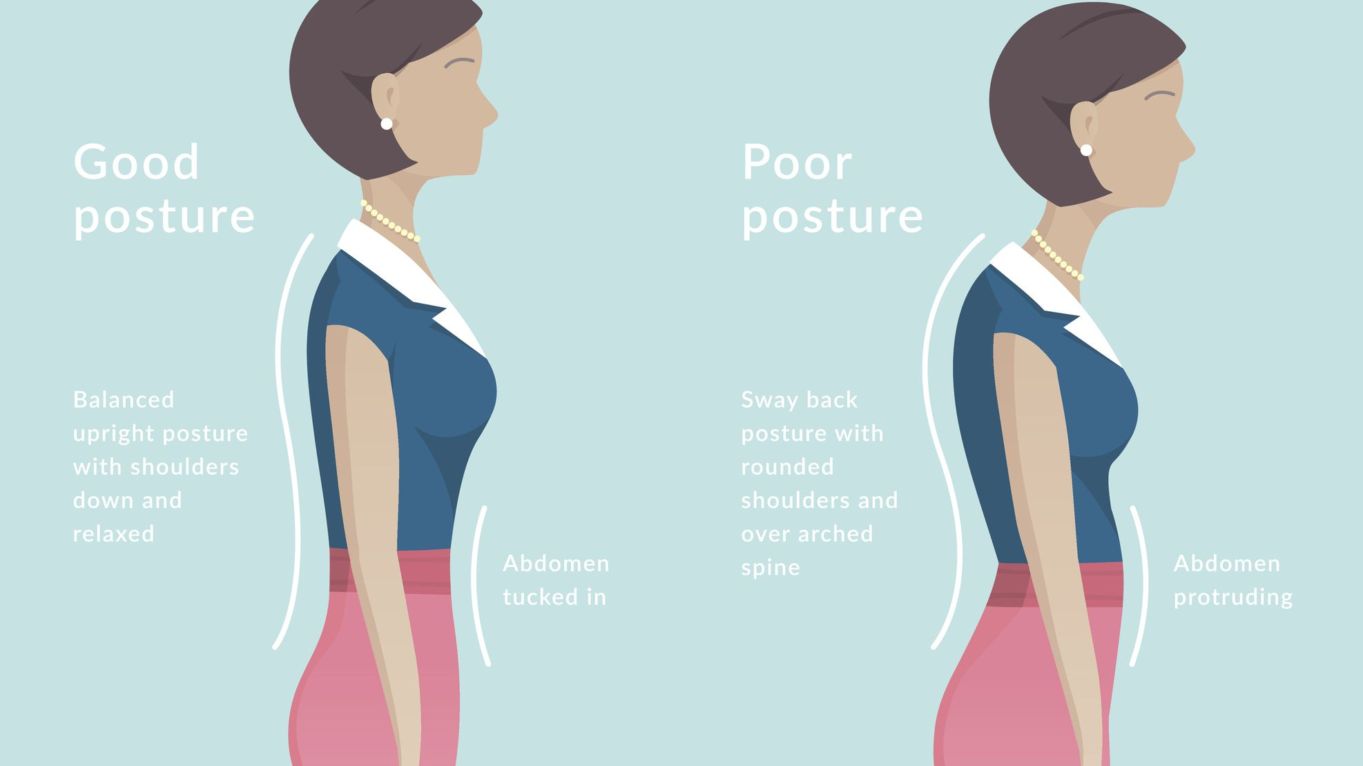 The Straight-Up Facts About Good Posture - Must Read Guide